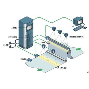 薄膜检测系统